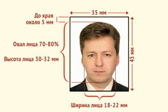 Требования к фотографии на загранпаспорт