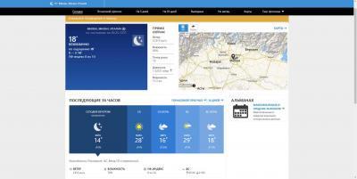 Почасовой прогноз в Милане