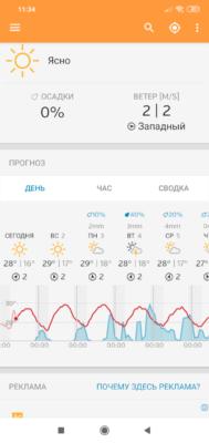 График температуры и осадков